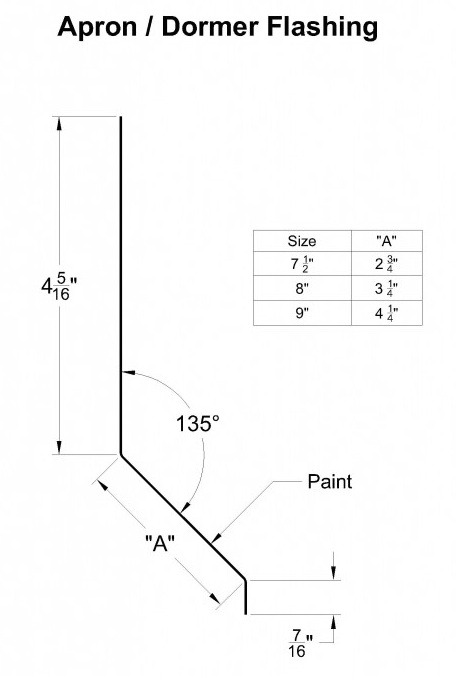 Apron Dormer Flashing Dot Metal Products