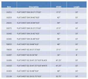 Flat Sheet Chart